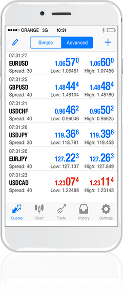 Application trading Iphone